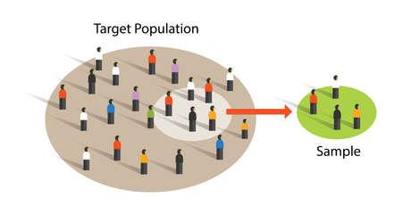 campione dal concetto di selezione della metodologia dell'indagine di ricerca sulle statistiche demografiche