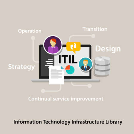 ITIL Information Technology Infrastructure Library vector company business Иллюстрация