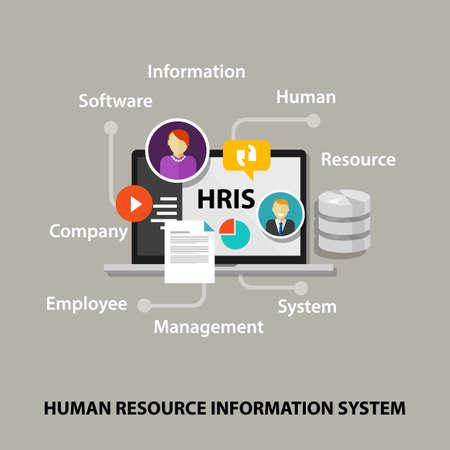 HRIS Human Resources Information System oprogramowanie wektor firmy