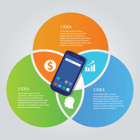 mobile smart-phone communication technology template info-graphic color bright overlapping circle three area