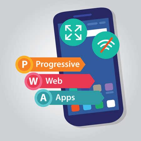 PWA Progressive Web Apps smart phone web application development vector Banco de Imagens - 87661943
