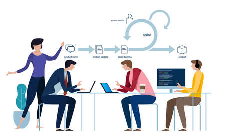 agile development software methodology, scrum diagram and concept, icon and symbol in vector. team work lifecycle.
