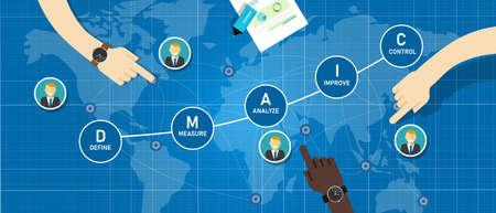 Six sigma koncepcja usprawniania biznesu procesowego poprzez strategię DMAIC. Biznesmen pracuje. Ilustracje wektorowe