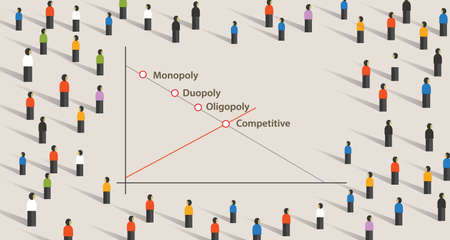 Monopoly, Oligopoly, Duopoly and competitive market concept of company dominating market share of a product in a chart.