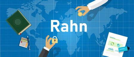 rahn es un contrato que hace algo como garantía de la finalización de la liquidación de una deuda. Garantía en las finanzas islámicas