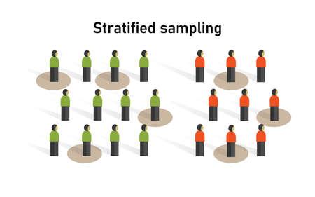 méthode d'échantillonnage stratifié en statistique. Recherche sur la collecte de données d'échantillons dans les techniques d'enquête scientifique.