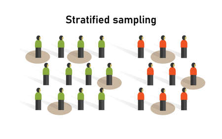 stratified sampling method in statistics. Research on sample collecting data in scientific survey techniques.