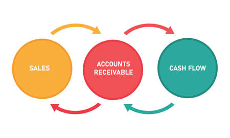 accounts receivable between money from sales and cash flow diagram accounting concept vector