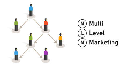 Multi Level Marketing or MLM concept of business hierarchy pyramid of networked people