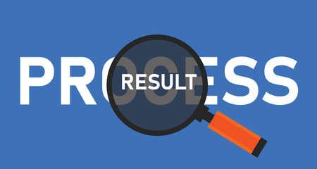 process or result focus comparison in business management Çizim