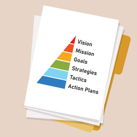 paper with cascading pyramid from vision mission to goals strategy to tactics and action plans management in corporation company