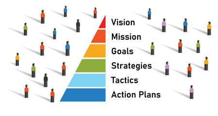 crowd with pyramid from vision mission to goals strategy to tactics and action plans management in corporation company