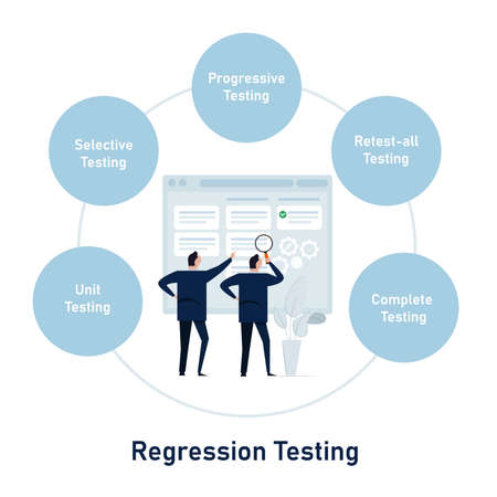 Regression testing process of re-running test to ensure previously developed software still performs after a change two businessman looking at the flow illustration