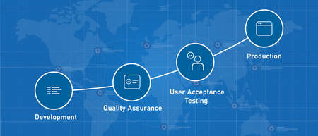 UAT user acceptance test process step from development quality assurance to production software Vettoriali