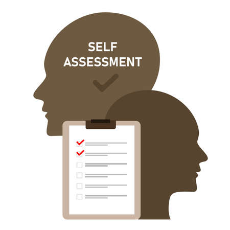self assessment concept of personal review check list