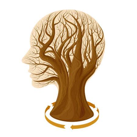 arbol de problemas: Un árbol en forma de una cabeza humana