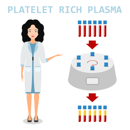 Platelet rich plasma. Nurse or woman doctor explains the generation modern method of treatment of PRP. Test tube with blood and centrifuge. Vector illustration.  Stock Illustratie