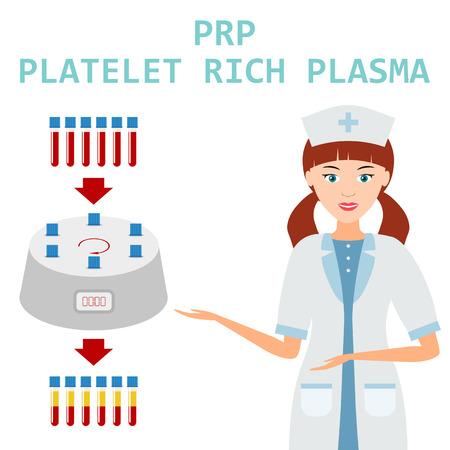 Platelet rich plasma. Nurse or woman doctor explains the generation modern method of treatment of PRP. Test tube with blood and centrifuge. Vector illustration.  Illusztráció