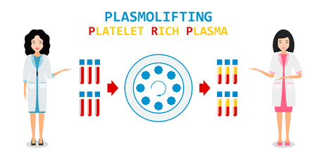 Platelet rich plasma. Nurse and woman doctor explains the generation modern method of treatment of PRP. Test tube with blood and centrifuge. Vector illustration.