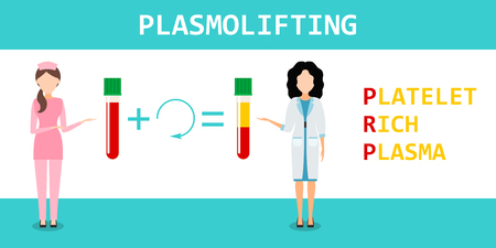 Platelet rich plasma. Nurse and female doctor explains the generation modern method of treatment of PRP. Test tube with blood and centrifuge. Vector illustration.  イラスト・ベクター素材