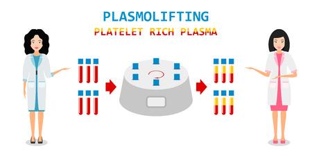 Platelet rich plasma. Nurse and female doctor explains the generation modern method of treatment of PRP. Test tube with blood and centrifuge. Vector illustration. Illusztráció