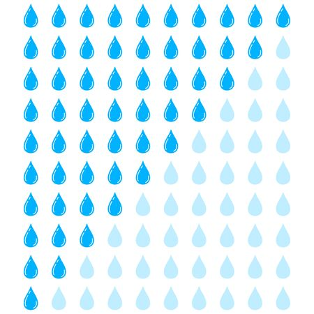 Water drop icon set with 10 blue button in row isolated on white background. Flat design cartoon style vector illustration. Degree of water purification concept, water hardness - infographic element.