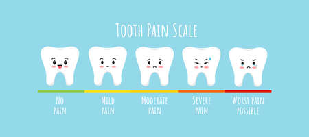 Pain measurement scale with tooth kids character. Cute teeth different stages of toothache on pain level meter. Flat cartoon vector illustration for dentistry. Dental hygiene and treatment concept.