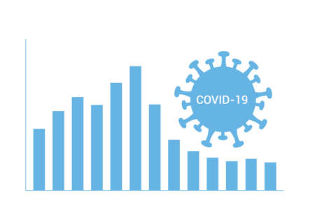 Flat design illustration of declining financial market chart and covid-19 virus, beginning crisis. Isolated on white background - vector Ilustrace