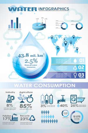 conservacion del agua: infograf�a agua, plantilla de presentaci�n Vectores