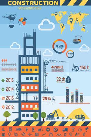 cantieri edili: dell'edilizia e delle costruzioni, infografica set di icone vettoriali, elementi di design Vettoriali