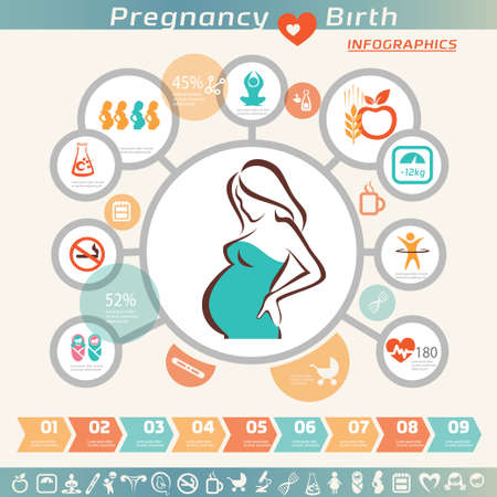 pregnant mom: pregnant woman infographics and icons set, healthy lyfestyle
