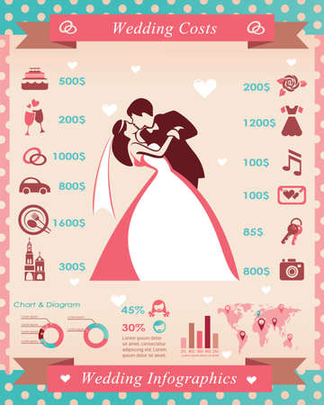 wedding celebration: wedding plan and cost, vector icons set and infographics