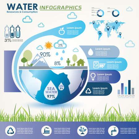 資源と消費のインフォ グラフィック、プレゼンテーション テンプレートを水します。  イラスト・ベクター素材