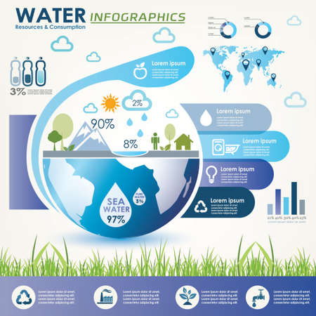 water resources and consumption infographics, presentation template