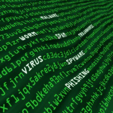 cavallo di troia: Metodi di cyber attacco nel codice, tra cui virus, worm, cavalli di Troia, malware e spyware