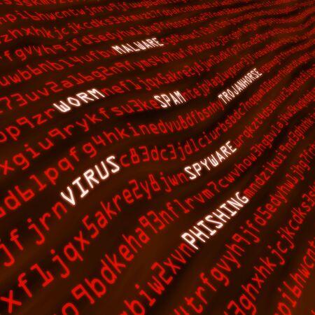 distort: M�todos de ataque de cyber, incluyendo virus, gusano, caballo de trohan, malware y software esp�a