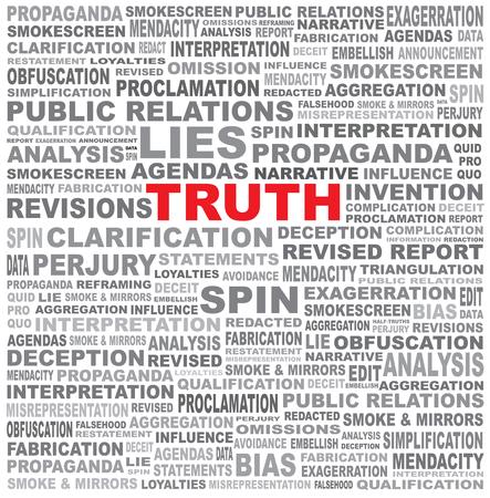 言葉白い背景に対して反に正直なテキストのフィールドに隠された真実