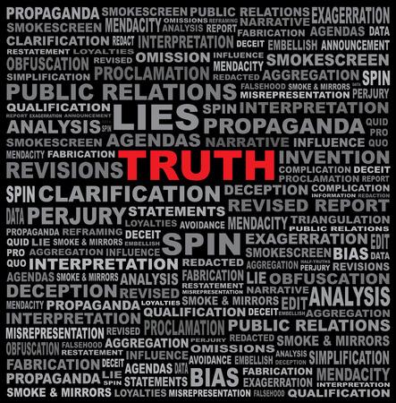 Het woord WAARHEID verborgen in een veld van anti-eerlijke tekst tegen een zwarte achtergrond