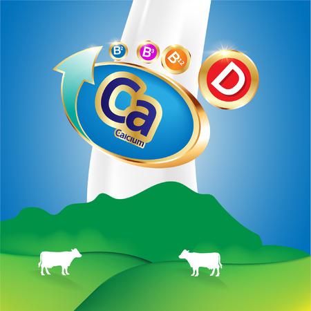 milk Calcium and Vitamin Poster