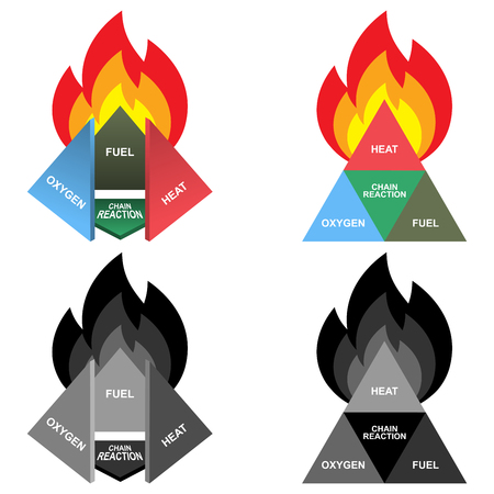 Fire Tetrahedron or Fire Diamond: Oxygen, Heat, Fuel and Chain Reaction Illustration