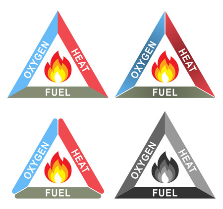 Fire Triangle or Combustion Triangle: Oxygen, Heat and Fuel Vettoriali