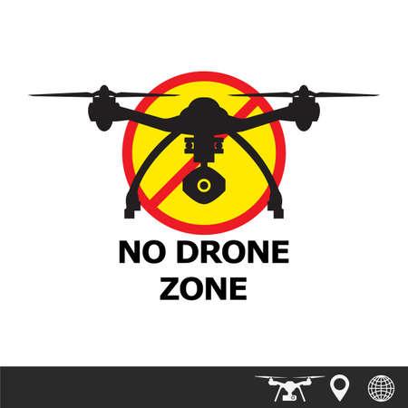 shutter speed: drone