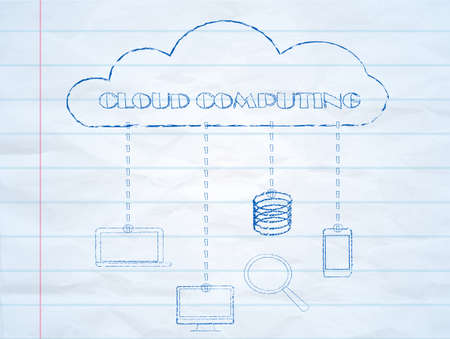 virtual server: Cloud computing concept- Client computers communicating with resources located in the cloud