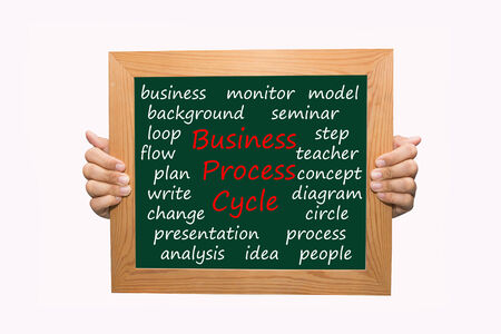 Writing business process cycle concept  photo