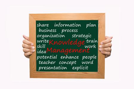 esplicito: La scrittura concetto di gestione della conoscenza Archivio Fotografico