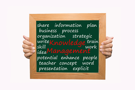 Writing knowledge management concept  photo