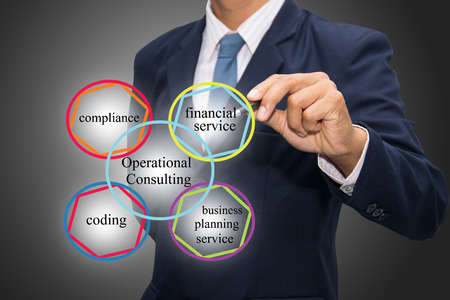 Business hand writing Operational Consulting