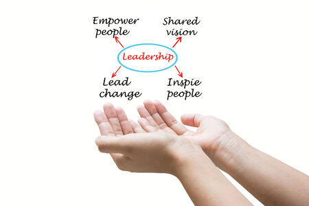 cheff: Business man Hand Showing Leadership  Stock Photo