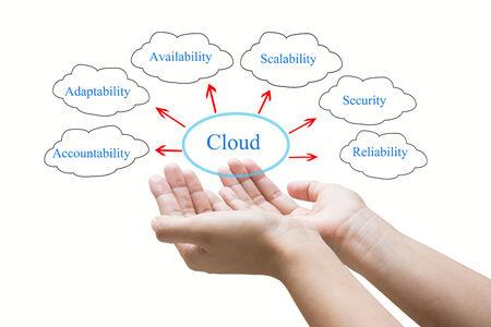 Business man Hand Showing Cloud