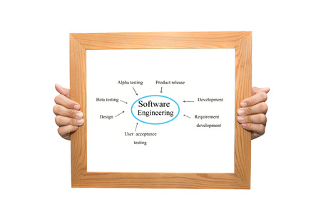 Businessman Hand Showing Software Engineering  photo